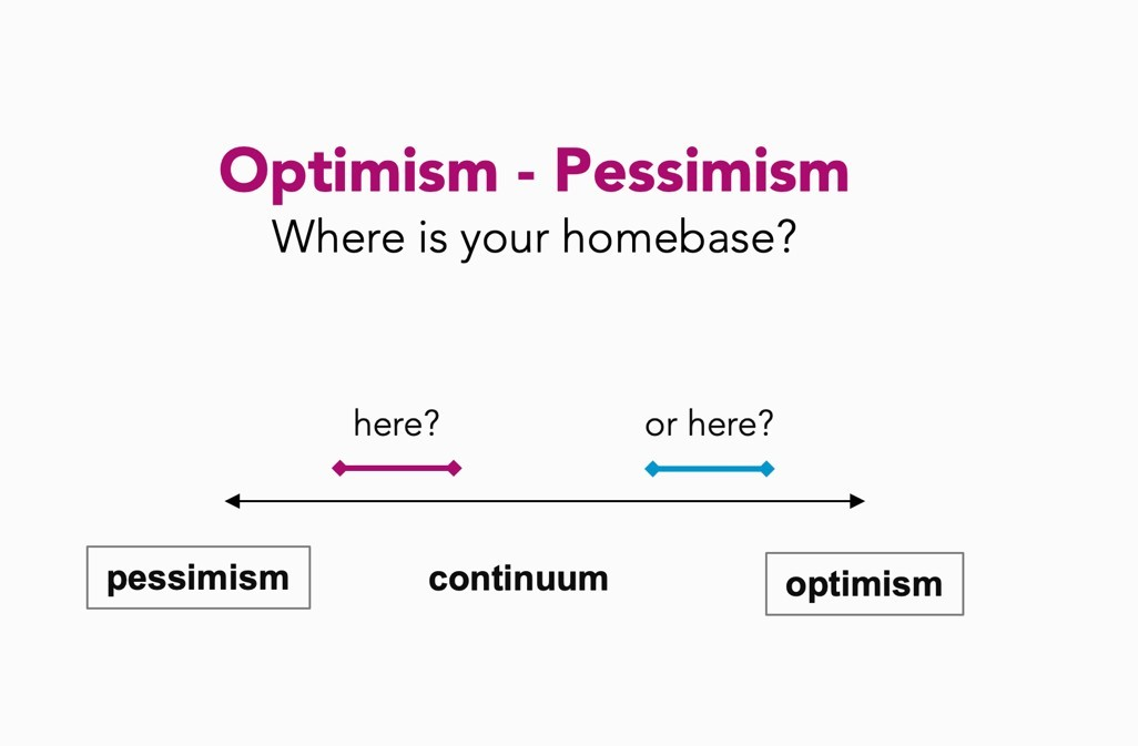 Optimism is a Mindset and Learnable Skill